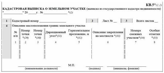 образец кадастрового паспорта на земельный участок образец