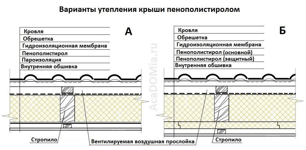 Определить шумоизоляции как наличие