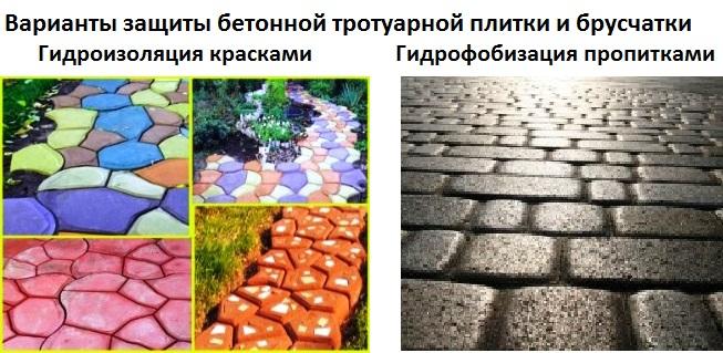 Краска для бетона для тротуарной плитки купить курагино купить бетон