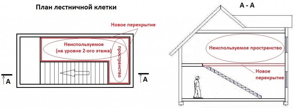 Потёмкинская лестница  Википедия