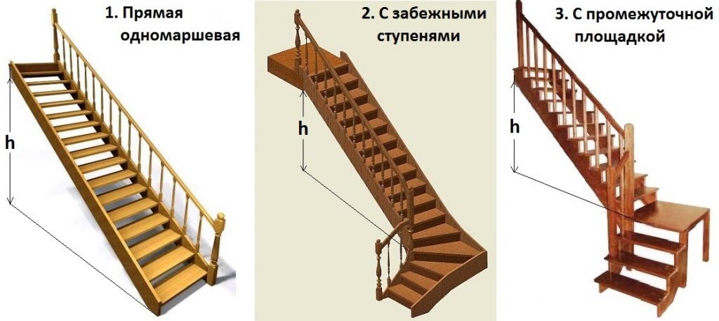 Одномаршевую лестницу сделать своими руками