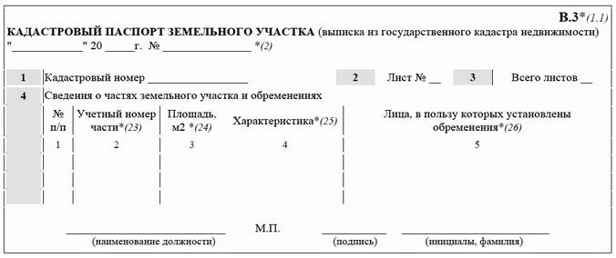 Кадастровый план номер бланка в.1