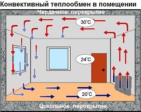 chauffage accumulateur electrique champigny sur marne metz rennes cout renovation maison. Black Bedroom Furniture Sets. Home Design Ideas