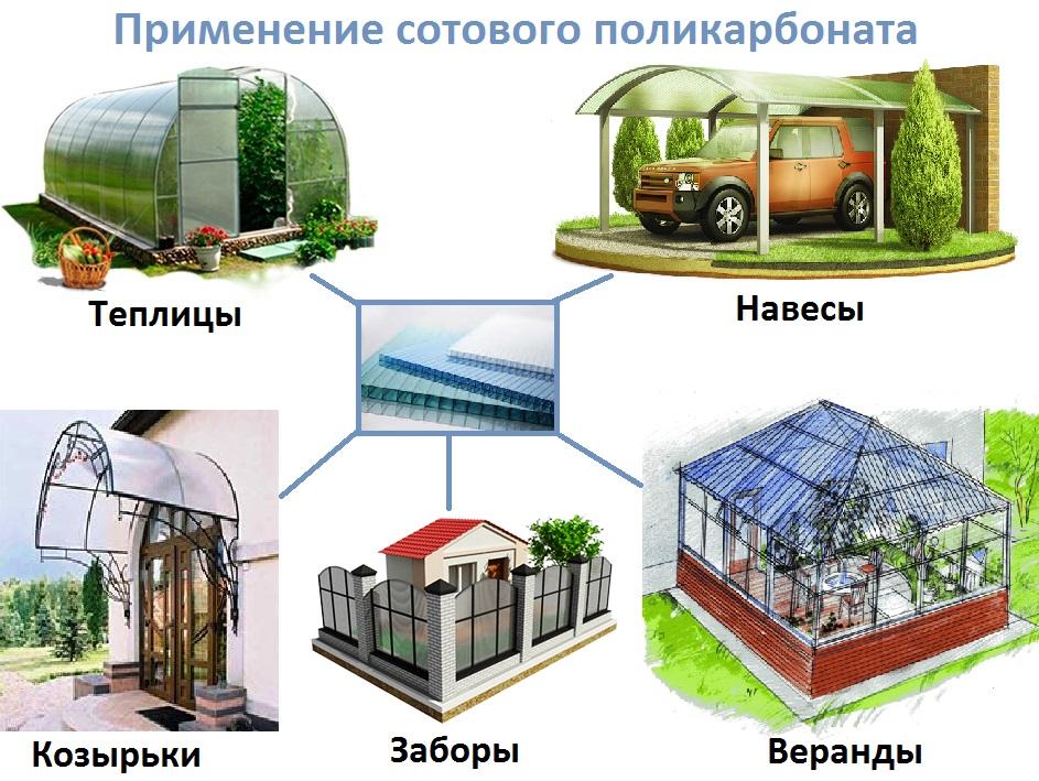 Свойства и особенности поликарбоната